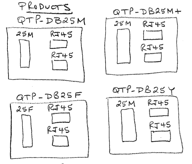 Quad Twisted Pair - QTP-DB25