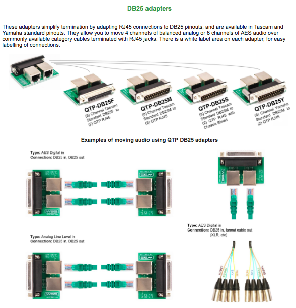 Rj45 Qtp Quad Twisted Pair Moving 4 Channels Of